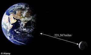 在3月19日地球和月球之间的距离是自1992年以来最近的