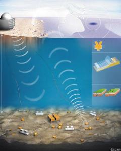 海底直播室-大久宝